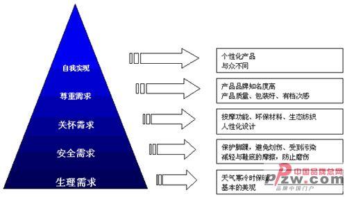 logo 标识 标志 设计 图标 500_284