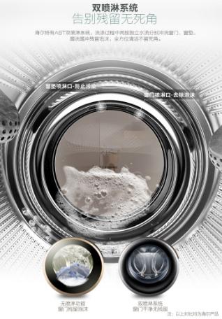 海尔洗衣机两项创新技术获中国专利优秀奖
