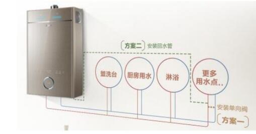 用1杯热水放2盆冷水 海尔热水器:龙头打开就是热水-焦点中国网