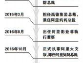 俞永福调岗:阿里为五新战略变阵